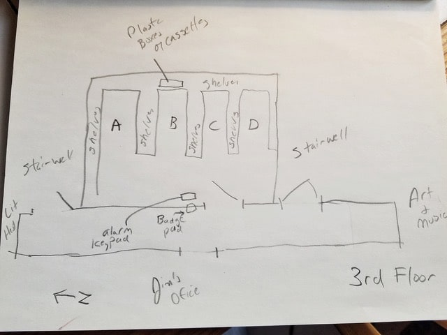 Jim Carmin's hand-drawn map of Multnomah County Library's 3rd floor.